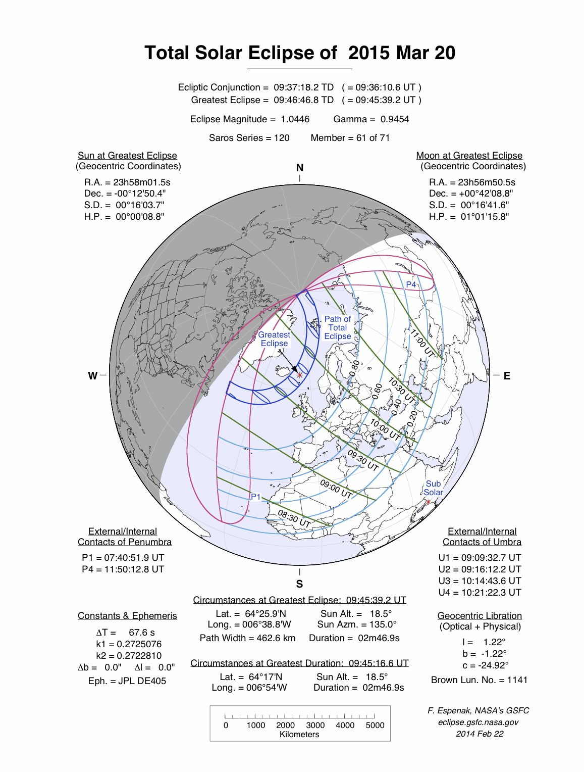 This map shows the predicted path of the total solar eclipse for March 20, 2015. Credit: Fred Espenak/NASA GSFC