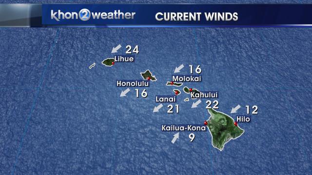 Hawaii_Current_Winds_91782