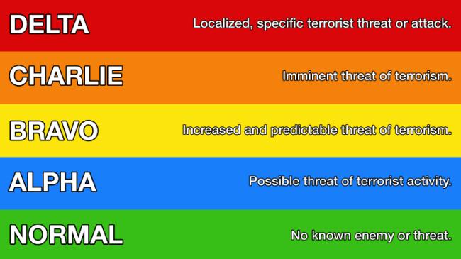 cnn-fpcon-threat-index_93693