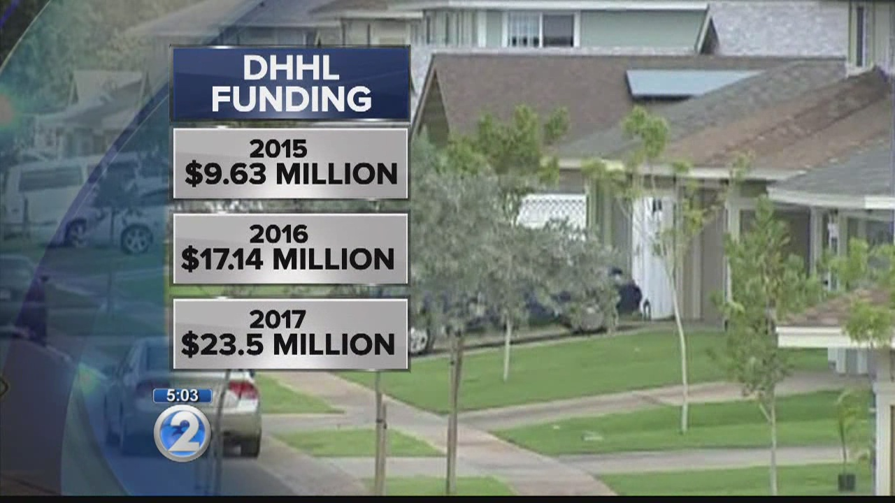 Governor proposes record-high budgets for Hawaiian Home Lands