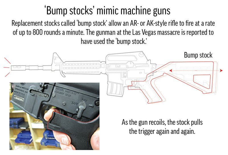 Suspect modified guns to make just like an automatic.