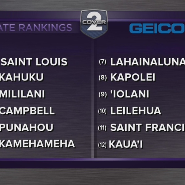 Cover2 State Rankings