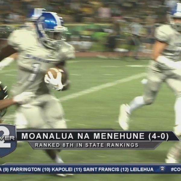Undefeated Moanalua rises to eighth in Cover2 and GEICO State Rankings