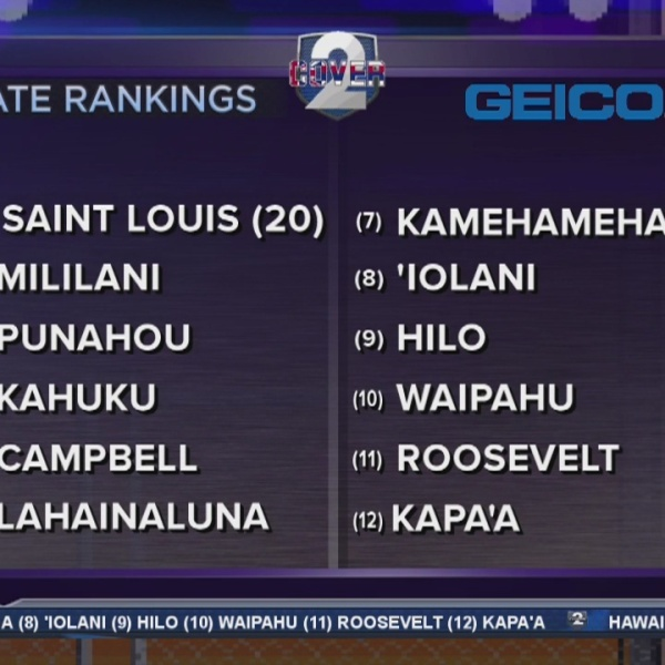 Roosevelt appears in Cover2 & GEICO State Rankings for first time ever