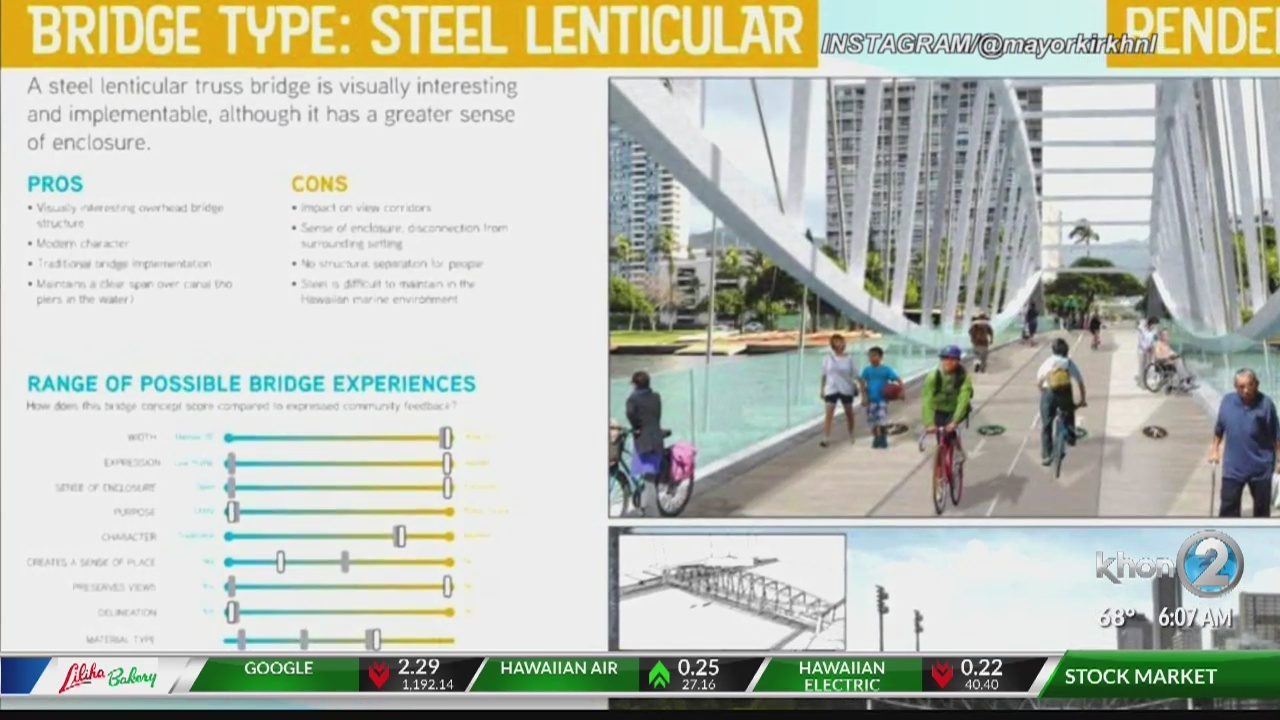 Mayor Caldwell shares Ala Wai Canal Bridge Proposals