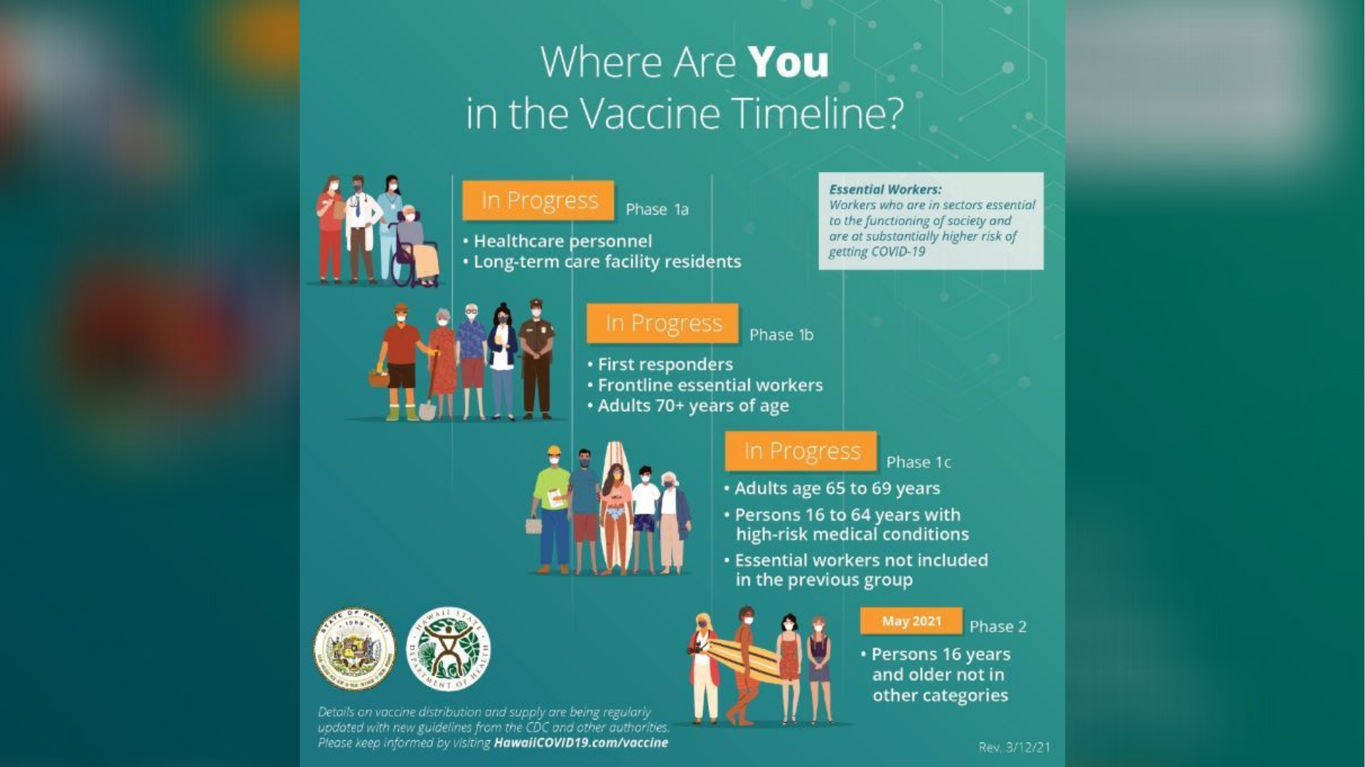 LIST Here's where you can get your coronavirus vaccine in Hawaii